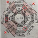 img 6576 150x150 - 立春、パワーが強い日。恵方詣りも忘れずに